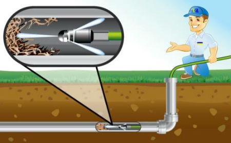 Схема действия специальных приборов для прочистки засоров в трубах