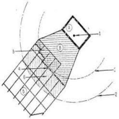 Схема установки границ