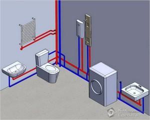 Схема разводки водопровода в ванной
