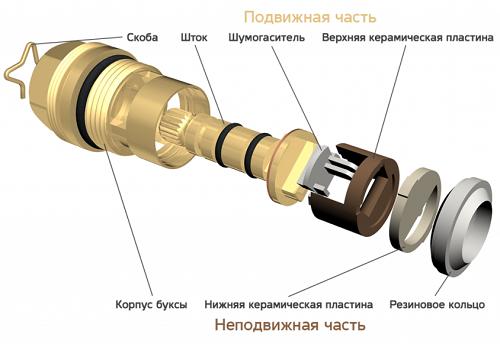 Устройство кран-буксы для поворотного смесителя