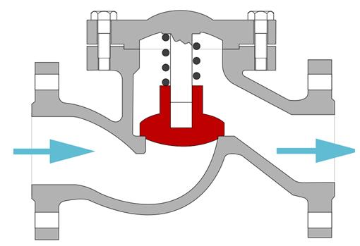 Схема золотникового клапана