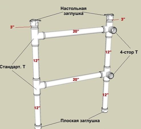 Боковые части каркаса стола