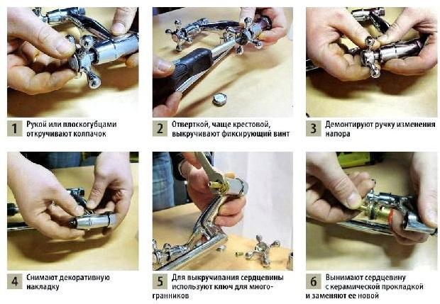 Этапы ремонта вентильного крана