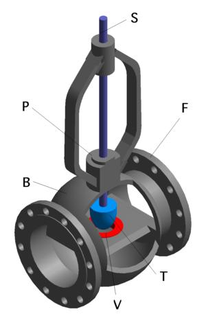 Конструкция регулирующего клапана