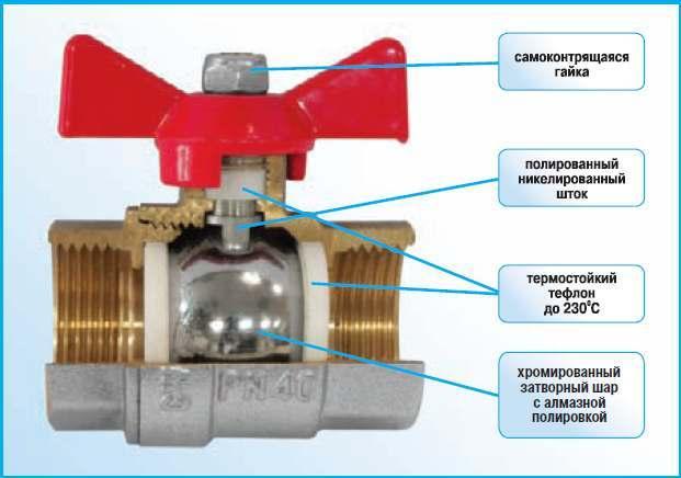 Качественный водопроводный вентиль