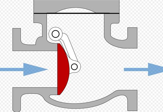 Схема откидного клапана