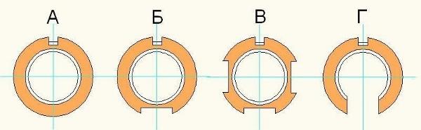 Разновидности проходного сечения в шаровом запорном элементе крана