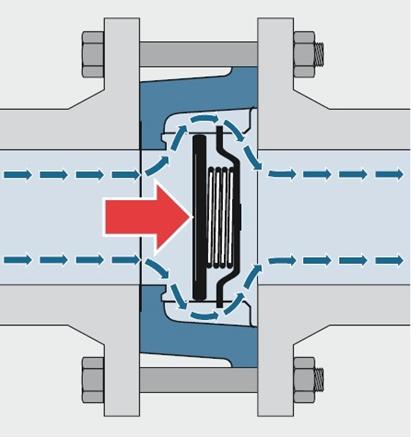 Схема пружинного клапана