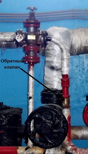 Расположение обратного клапана на трубопроводе