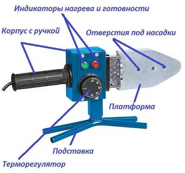 Схема паяльника для полипропиленовых труб