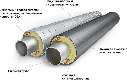 Конструкция ППУ трубы
