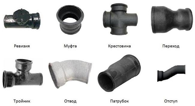 Чугунные фитинги для канализации