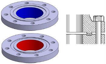 Пример сборки двух фланцев с уплотнением в шайбе