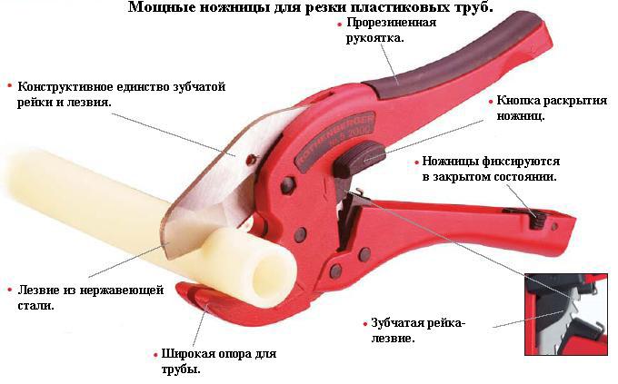 Инструмент для резки металлопластиковых труб