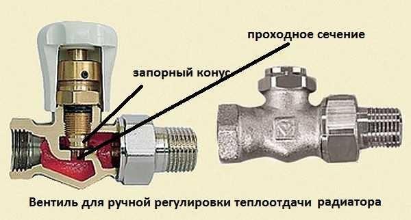 Схема конструкции малогабаритного вентиля