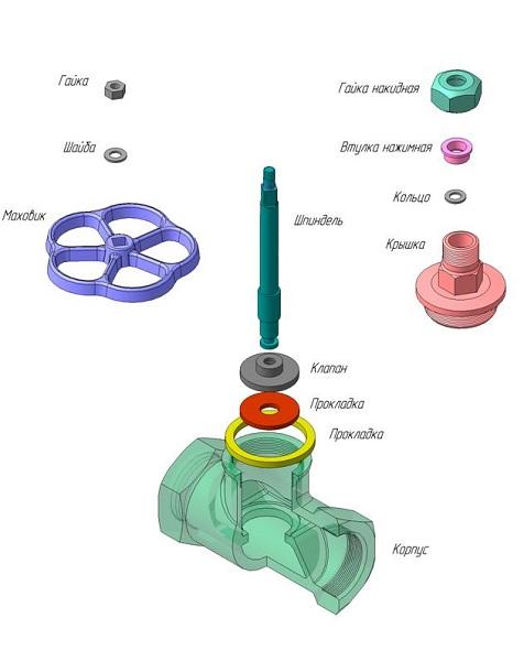 Схема разборки вентиля