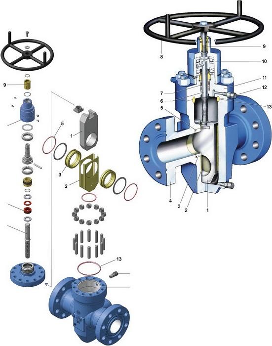 Схема устройства шиберной задвижки