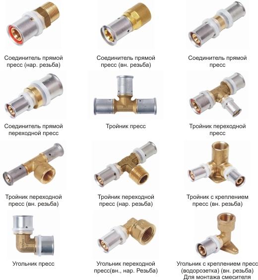 Конфигурации трубопроводных фитингов