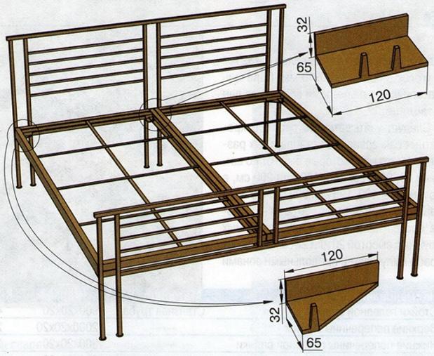 Схема кровати из профильных труб