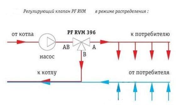 Схема подключения разделительного трехходового клапана в системе отопления