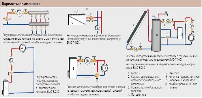 Схемы вариантов применения трехходовых клапанов в различных системах