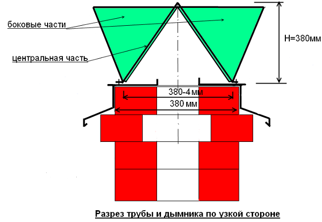 Схема установки дымника на трубе (вид в разрезе)