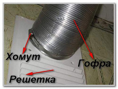 Вариант подключения гофрированной трубы от вытяжки к вентиляционному каналу