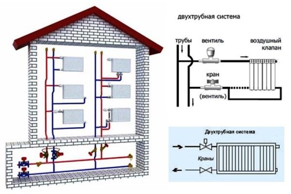 Вертикальная двухтрубная система