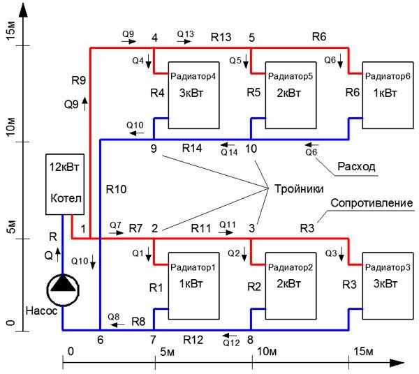 Схема диаметров труб в двухконтурной системе