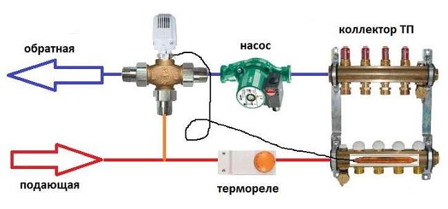 Применение трехходового клапана в системе отопления (теплый пол)