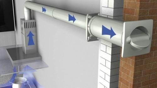 Задача кухонной вытяжки удалять из помещения неприятные запахи и вредные вещества